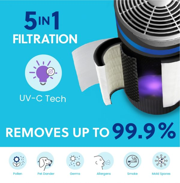 TotalClean® 5-in-1 UV Medium Room Air Purifier